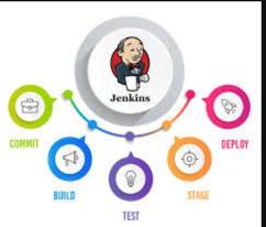 为什么要使用Jenkins?