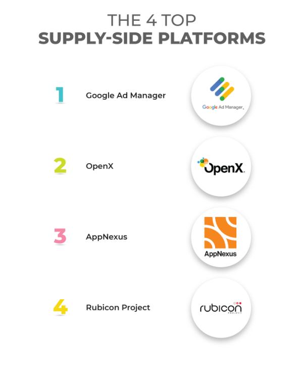 代表4个顶级供方平台